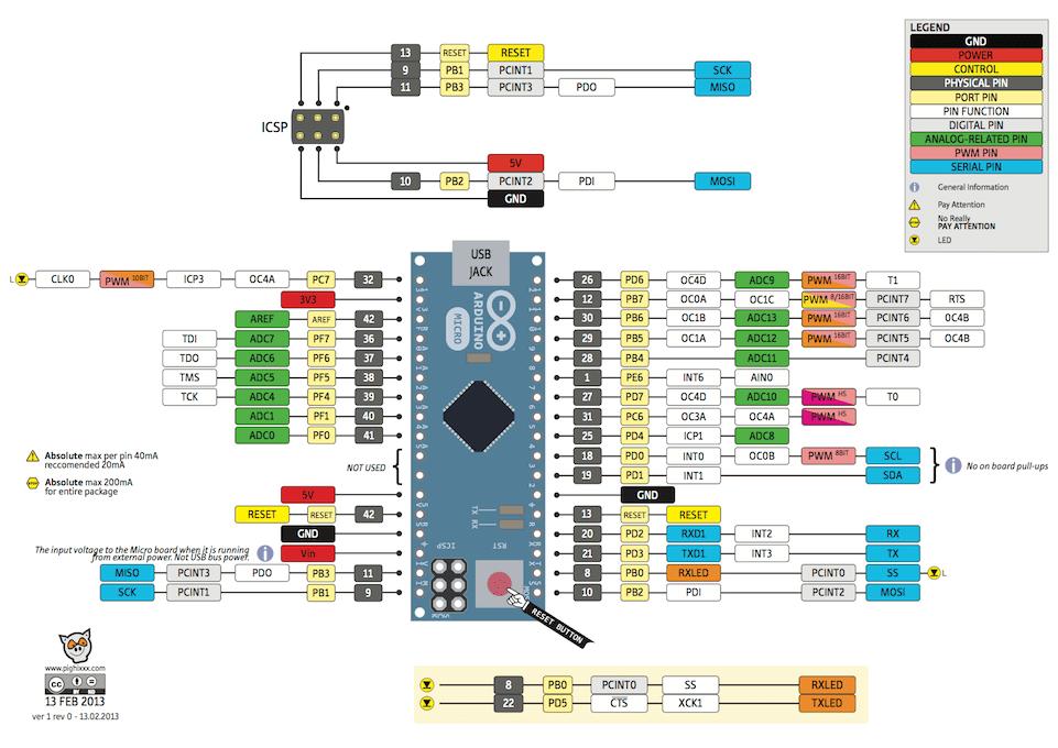 arduino-micro-clone-datasheet.png (88 KB)