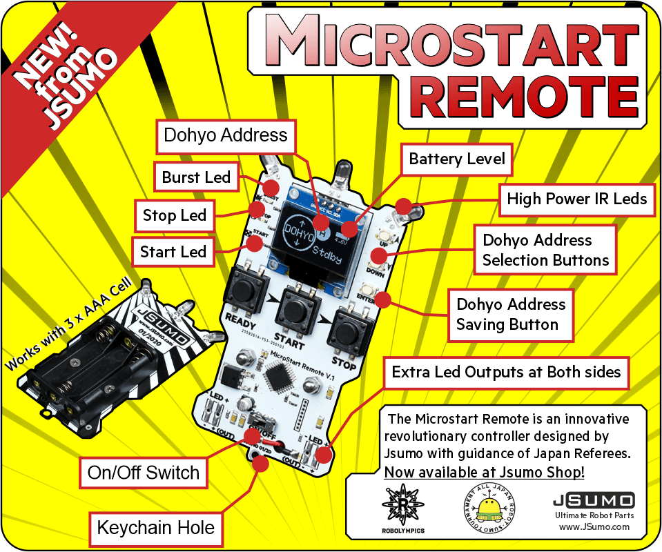 Microstart Remote features